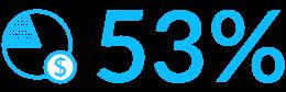 Znaczek oszczędności 53% - Luxon LED