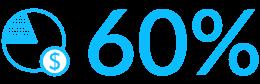 Znaczek oszczędności 60% - Luxon LED