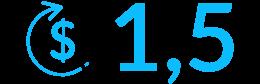 Ikona zwrotu z inwestycji po 1,5 roku - Luxon LED